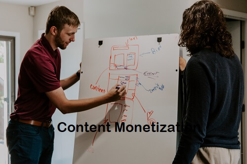 content monetization